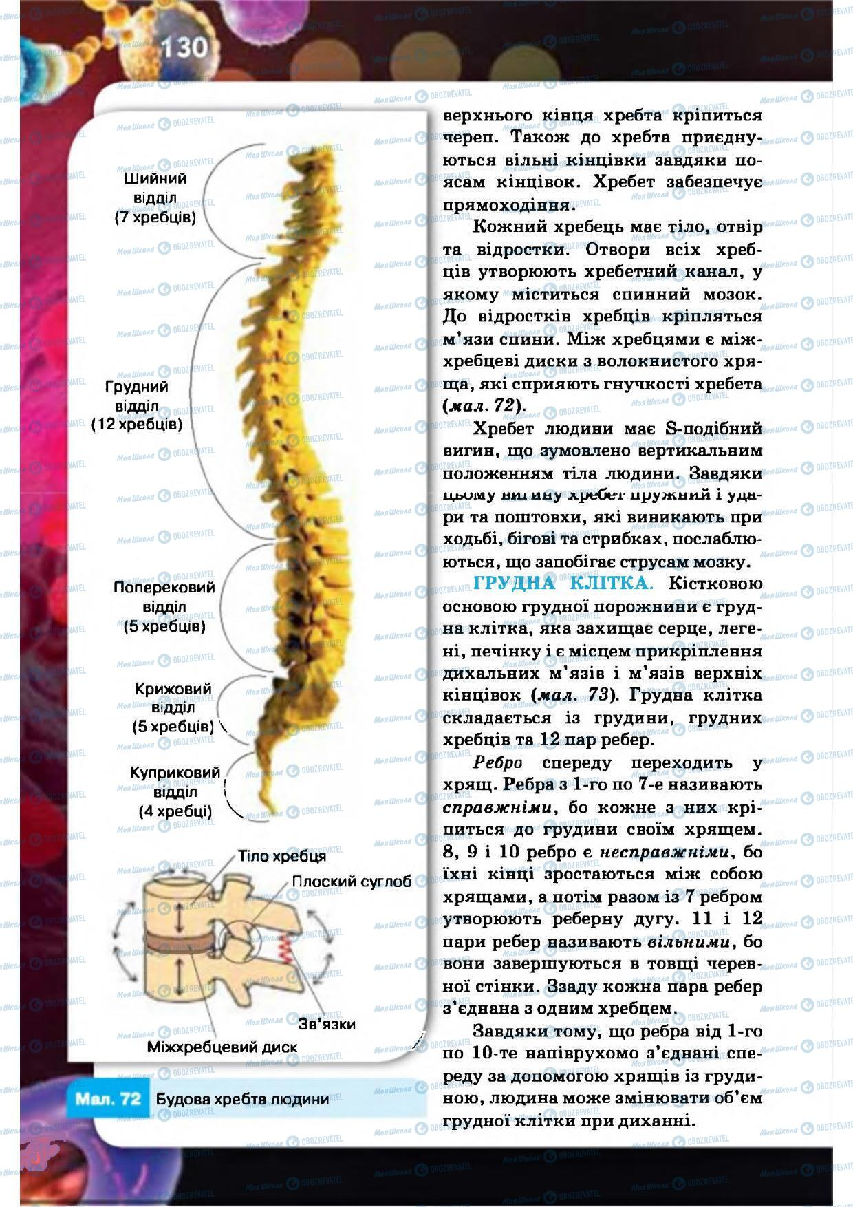 Учебники Биология 8 класс страница 130