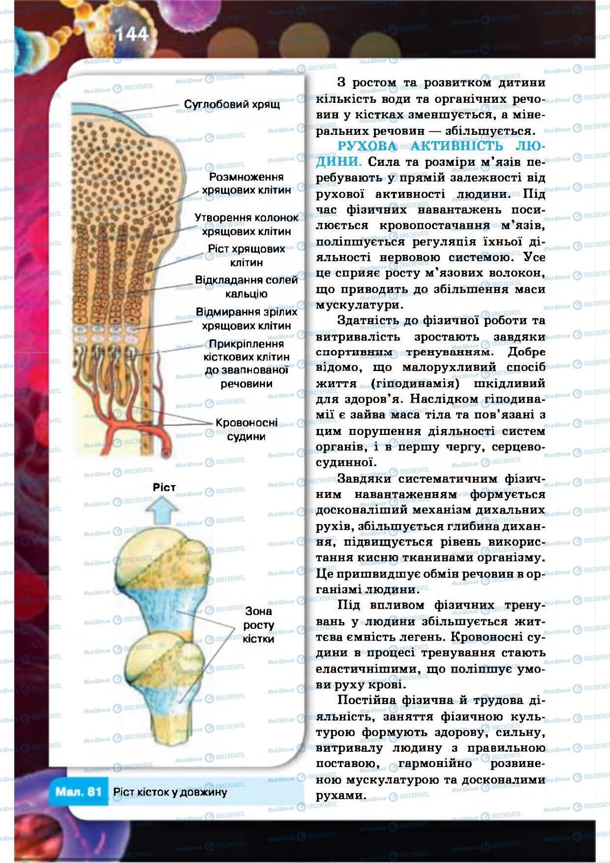 Учебники Биология 8 класс страница 144