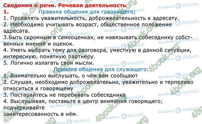 ГДЗ Русский язык 8 класс страница 1