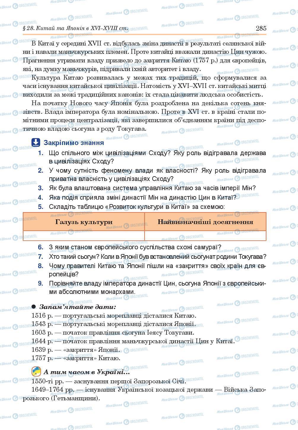 Підручники Всесвітня історія 8 клас сторінка 285