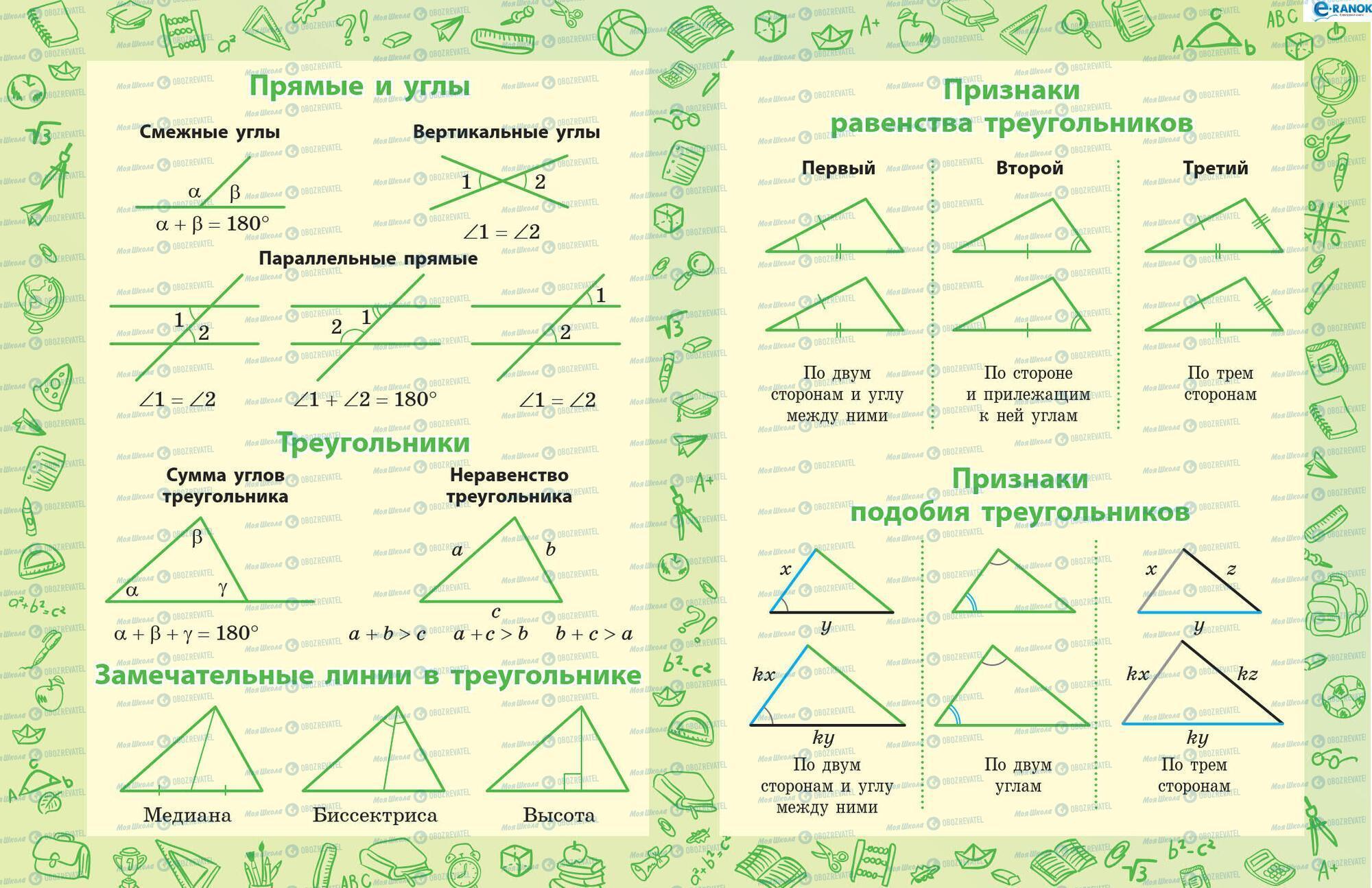 Учебники Геометрия 8 класс страница 257