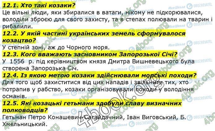 ГДЗ История Украины 5 класс страница 12.1-12.5