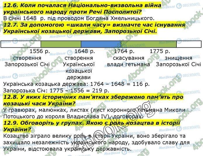 ГДЗ История Украины 5 класс страница 12.6-12.9