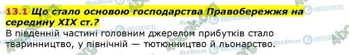 ГДЗ История Украины 9 класс страница 1