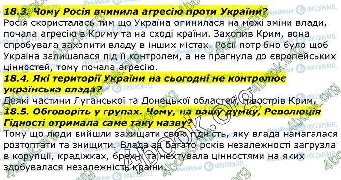 ГДЗ Історія України 5 клас сторінка 18.3-18.5