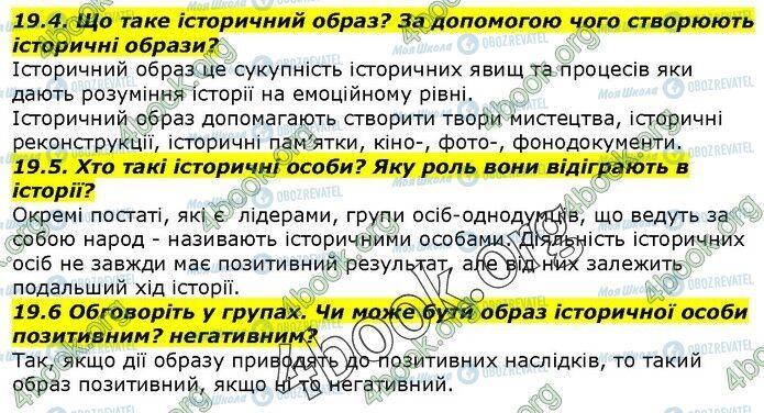 ГДЗ История Украины 5 класс страница 19.4-19.6