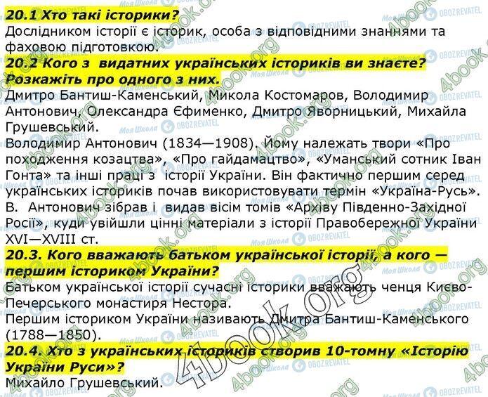 ГДЗ Історія України 5 клас сторінка 20.1-20.4