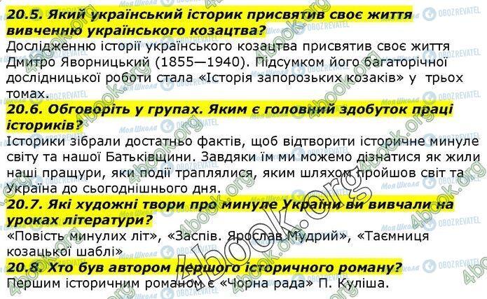 ГДЗ История Украины 5 класс страница 20.5-20.8