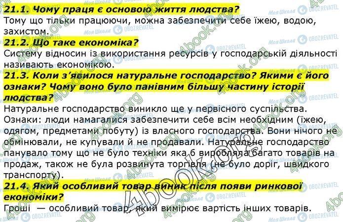ГДЗ История Украины 5 класс страница 21.1-21.4