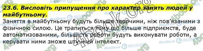ГДЗ История Украины 5 класс страница 23.6