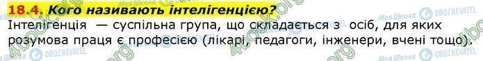 ГДЗ История Украины 9 класс страница 4