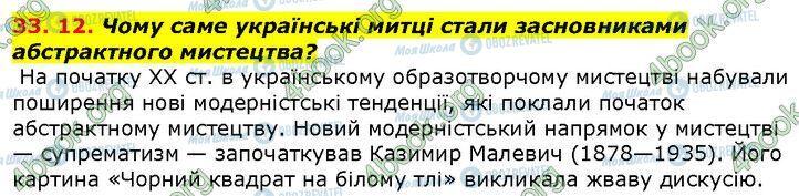 ГДЗ Історія України 9 клас сторінка 12