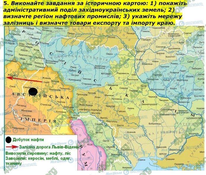 ГДЗ История Украины 9 класс страница Сторінка 201