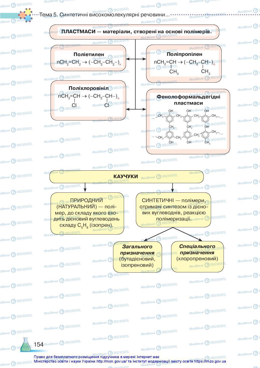 Підручники Хімія 10 клас сторінка 154