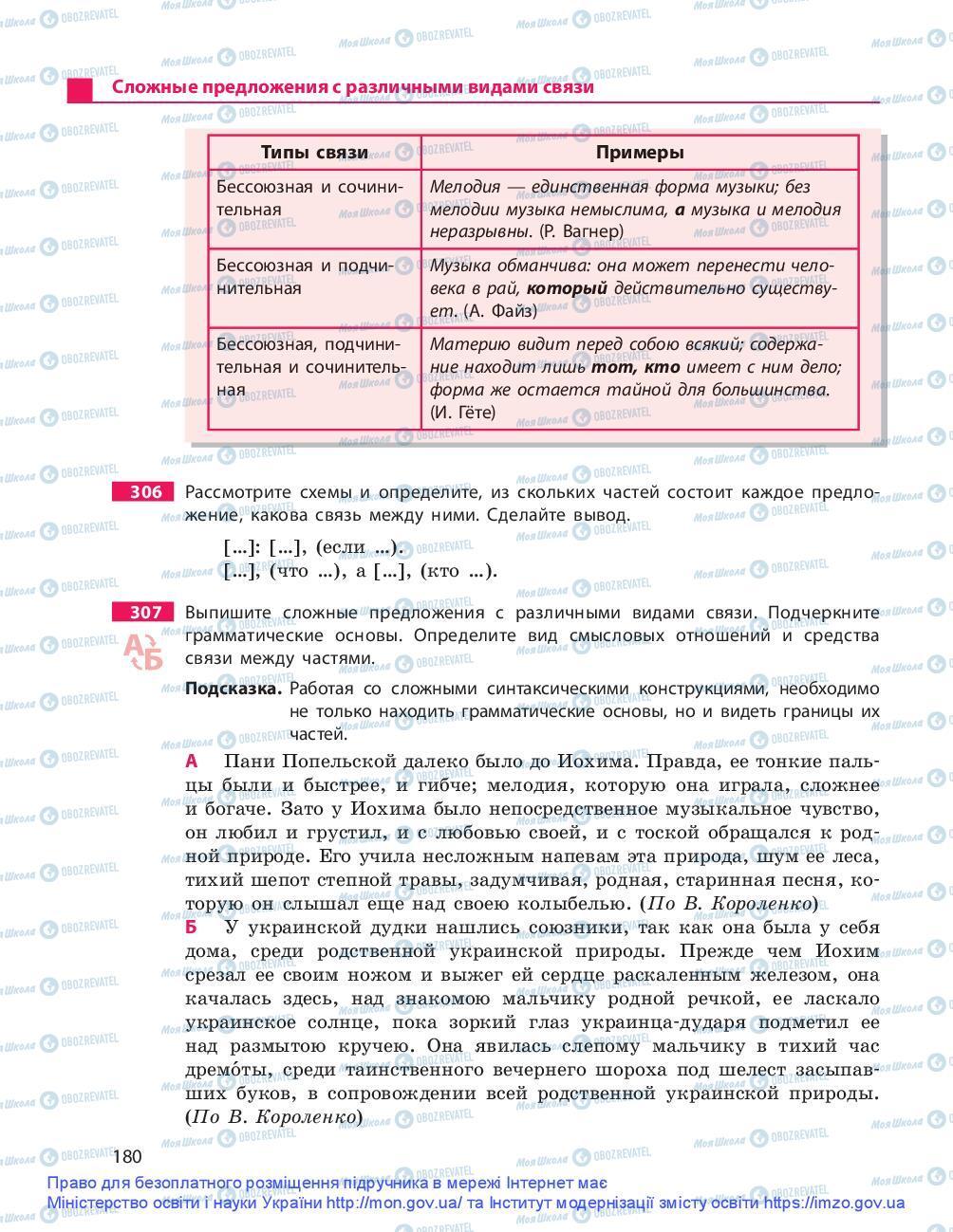 Підручники Російська мова 9 клас сторінка 180