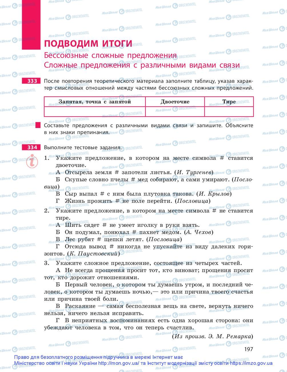 Підручники Російська мова 9 клас сторінка 197