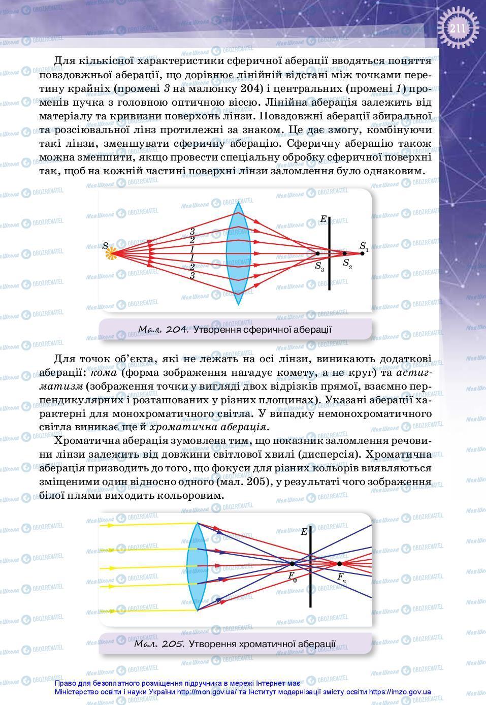 Підручники Фізика 11 клас сторінка 211