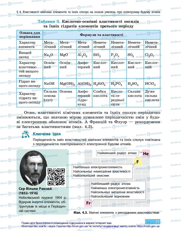 Підручники Хімія 11 клас сторінка 23