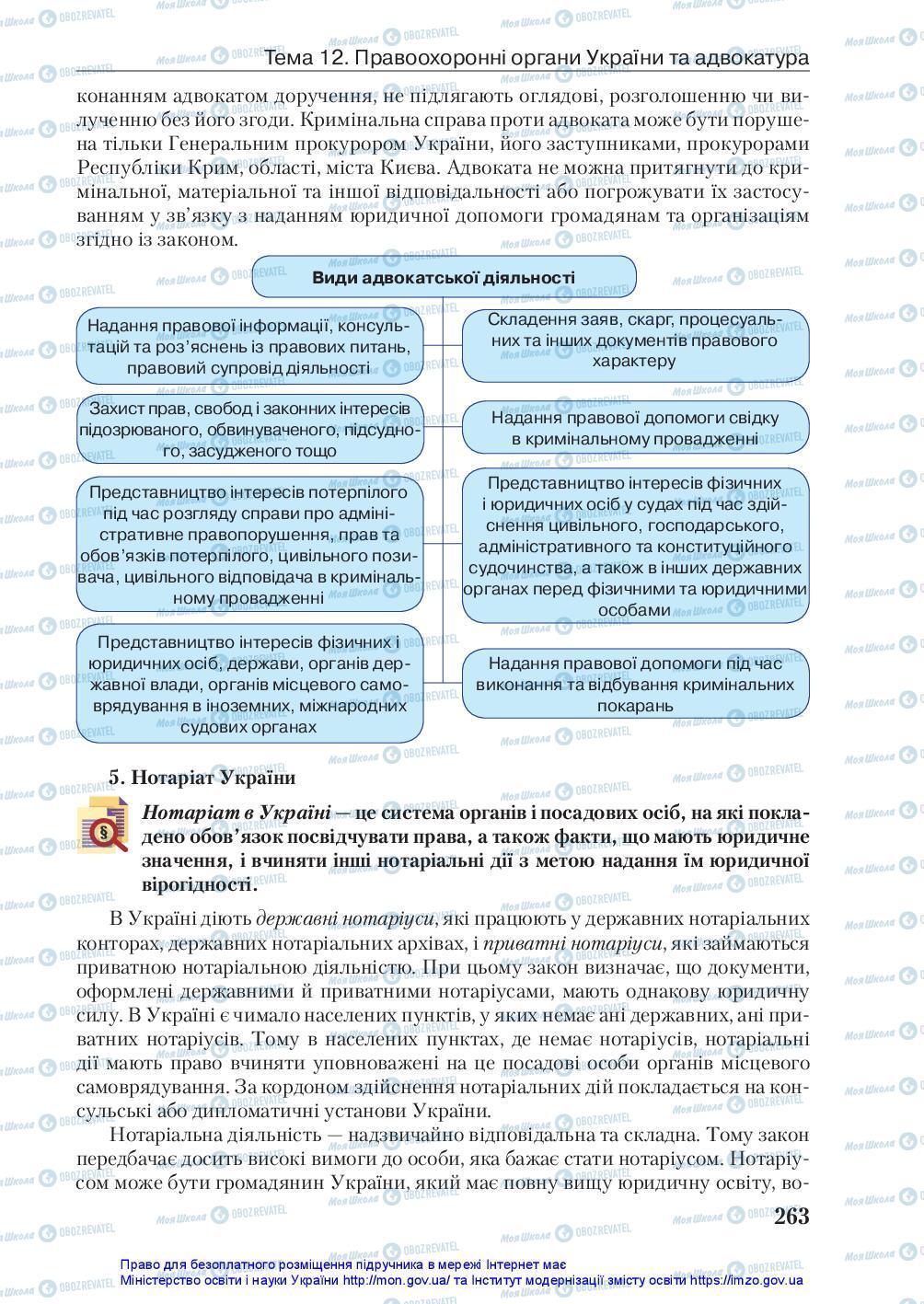 Учебники Правоведение 10 класс страница 263