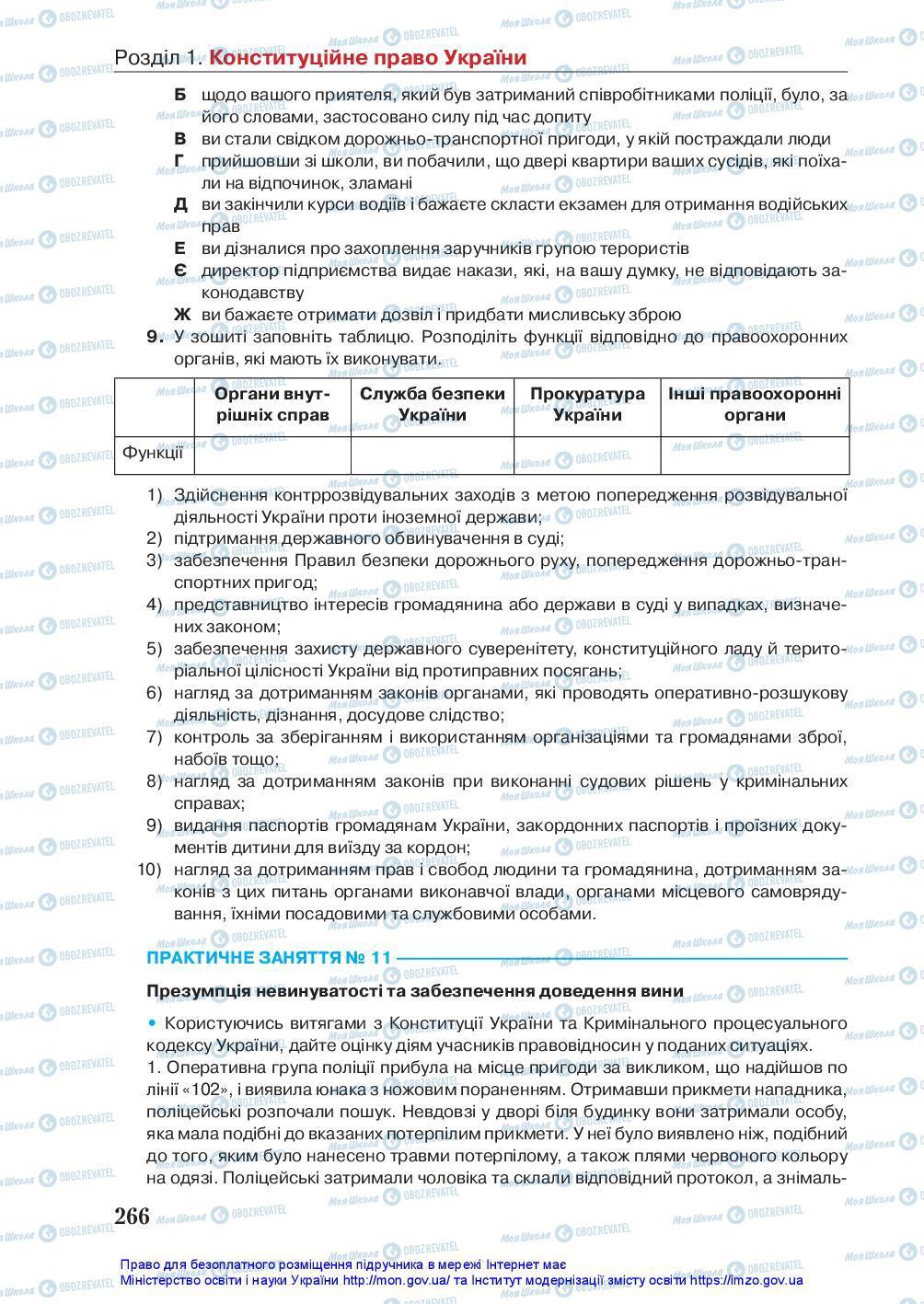 Учебники Правоведение 10 класс страница 266