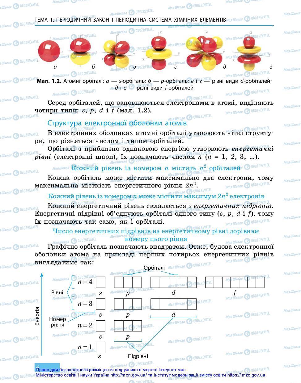 Підручники Хімія 11 клас сторінка 6