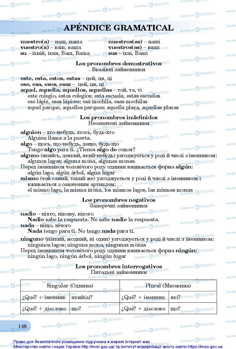 Підручники Іспанська мова 10 клас сторінка 148