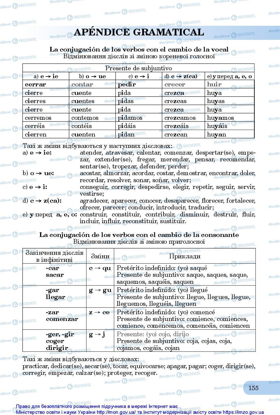 Підручники Іспанська мова 10 клас сторінка 155