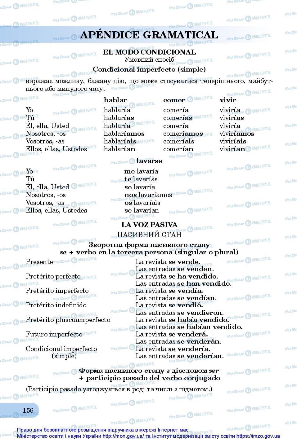 Учебники Испанский язык 10 класс страница 156