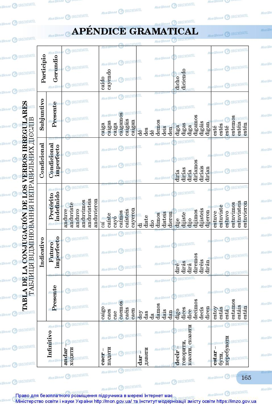 Підручники Іспанська мова 10 клас сторінка 165