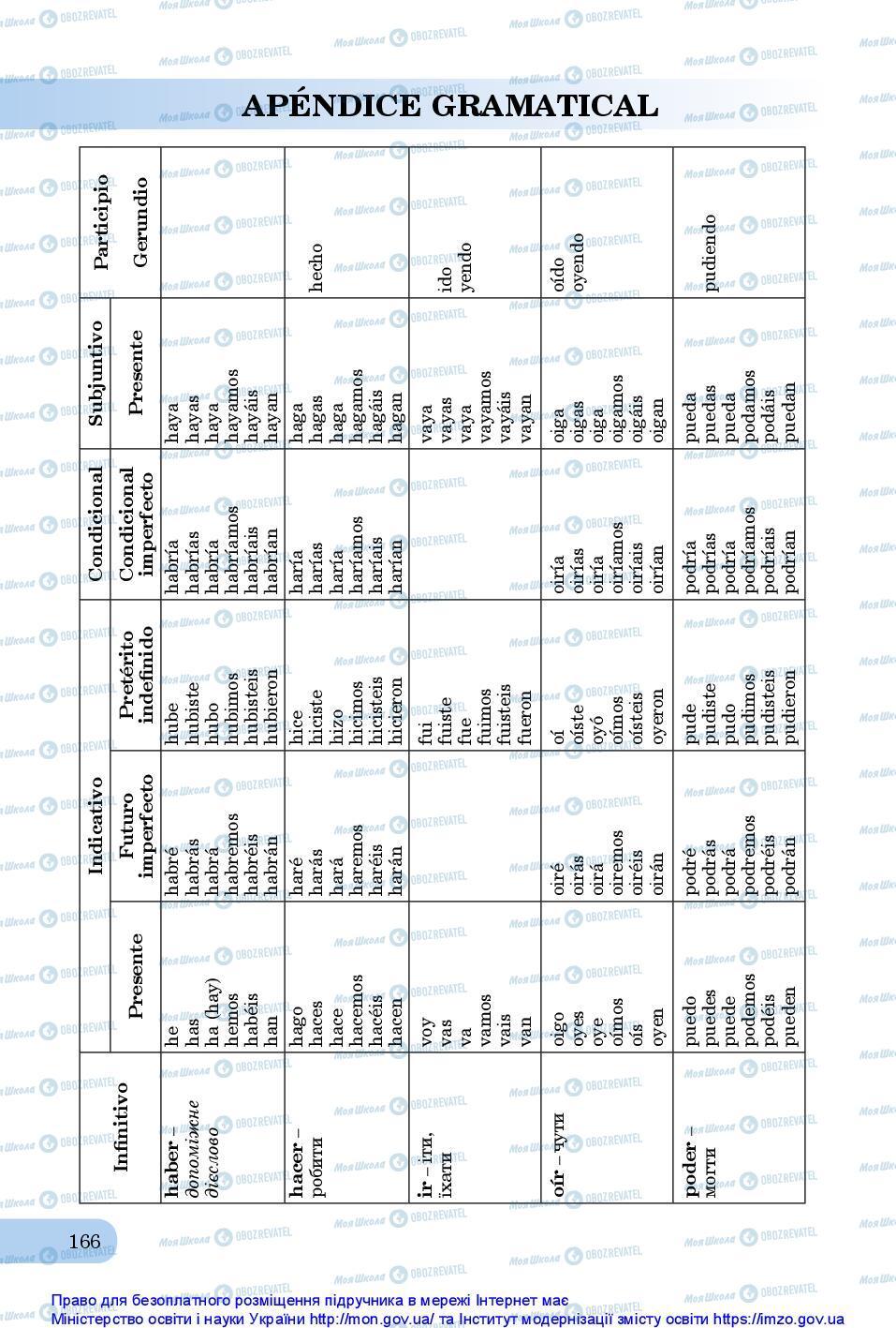 Підручники Іспанська мова 10 клас сторінка 166