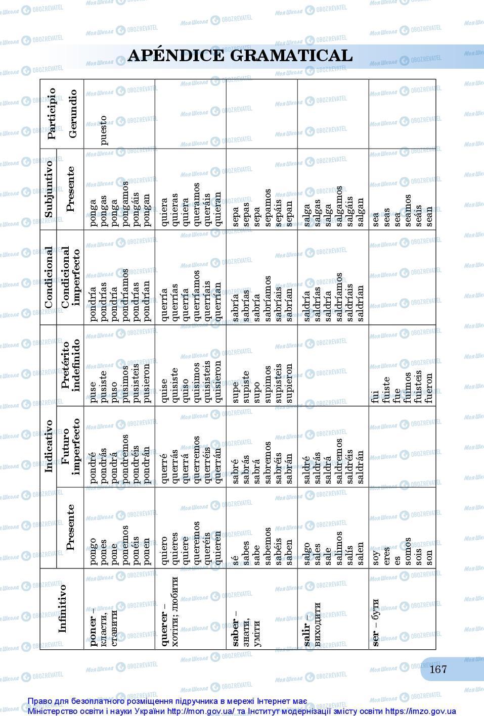 Учебники Испанский язык 10 класс страница 167