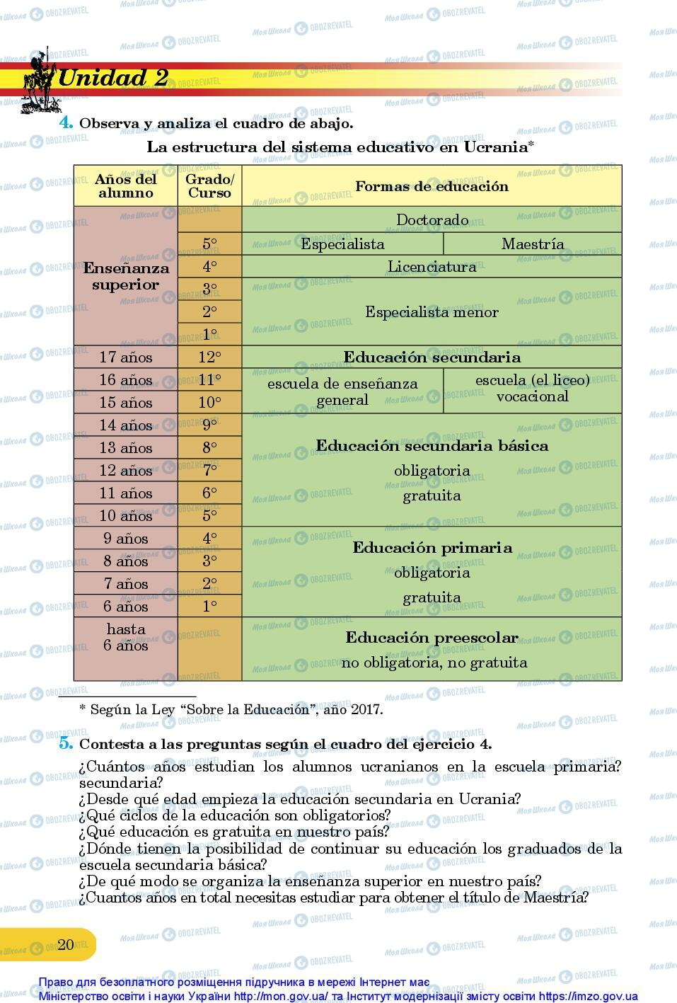 Підручники Іспанська мова 10 клас сторінка 20