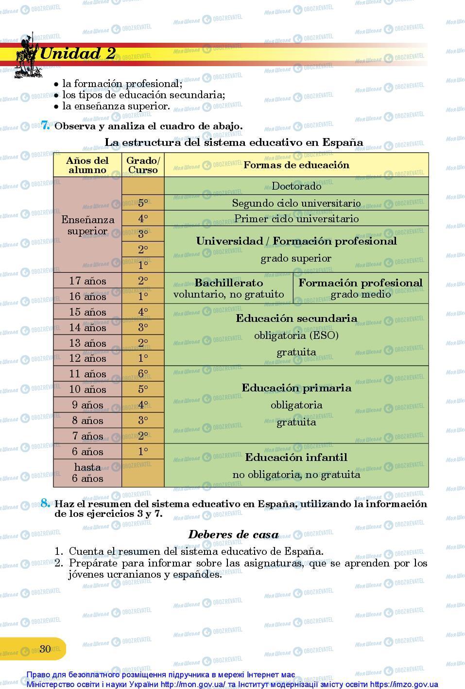 Підручники Іспанська мова 10 клас сторінка 30