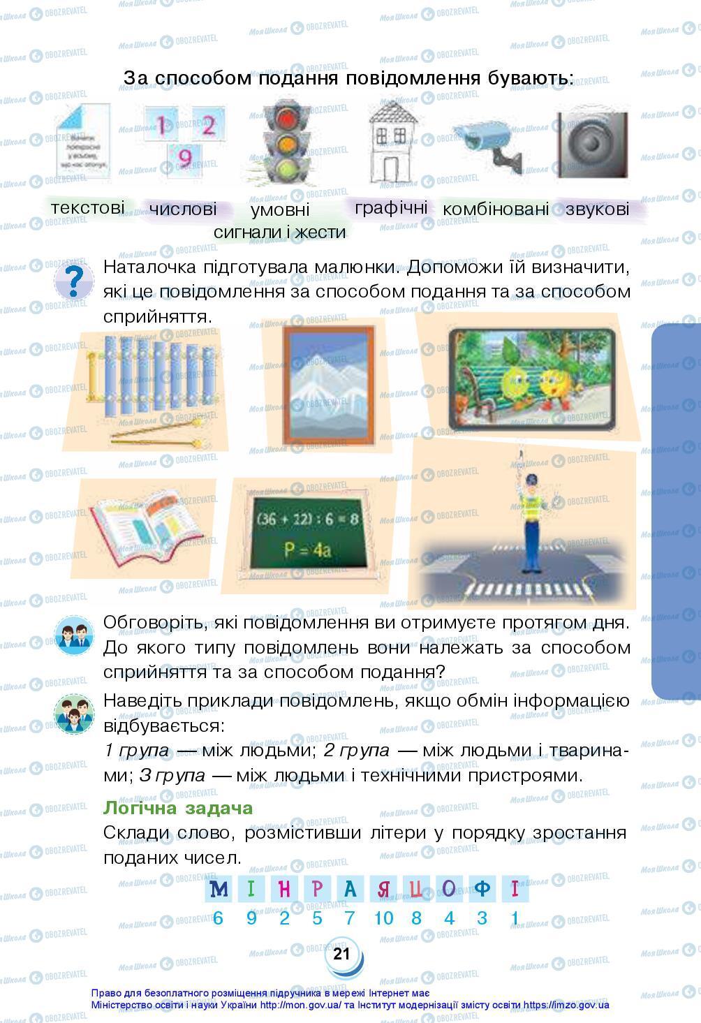 Підручники Я досліджую світ 2 клас сторінка 21
