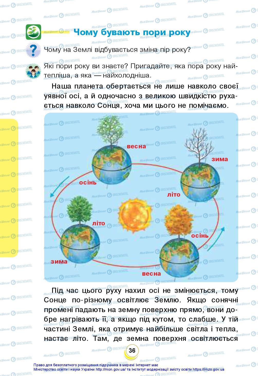 Підручники Я досліджую світ 2 клас сторінка 36