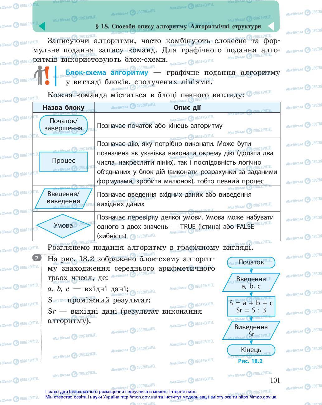 Учебники Информатика 5 класс страница 101