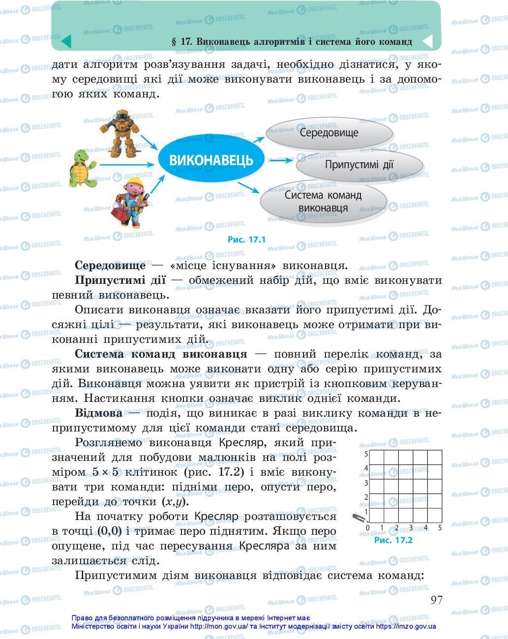 Підручники Інформатика 5 клас сторінка 97