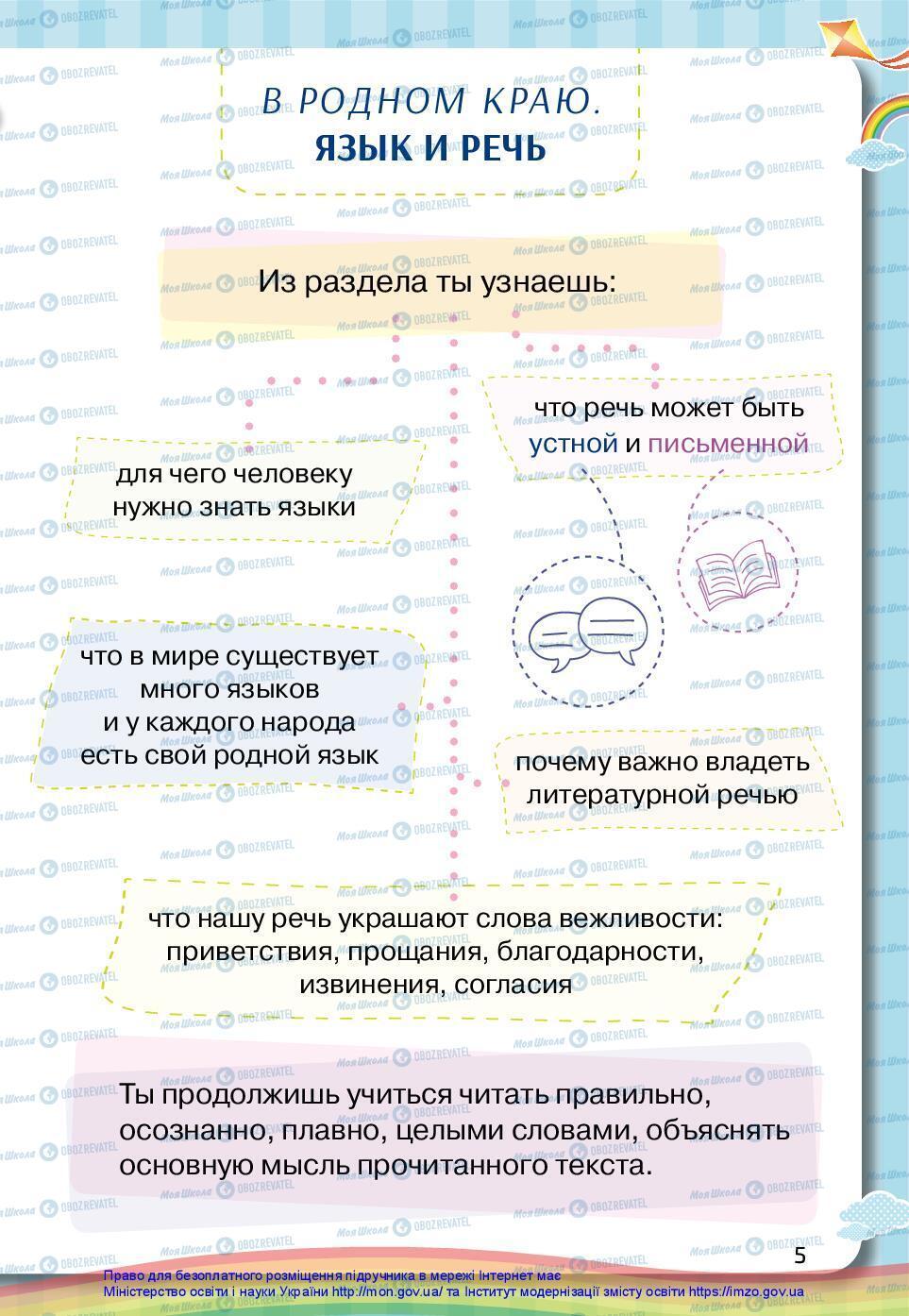 Підручники Російська мова 2 клас сторінка 5