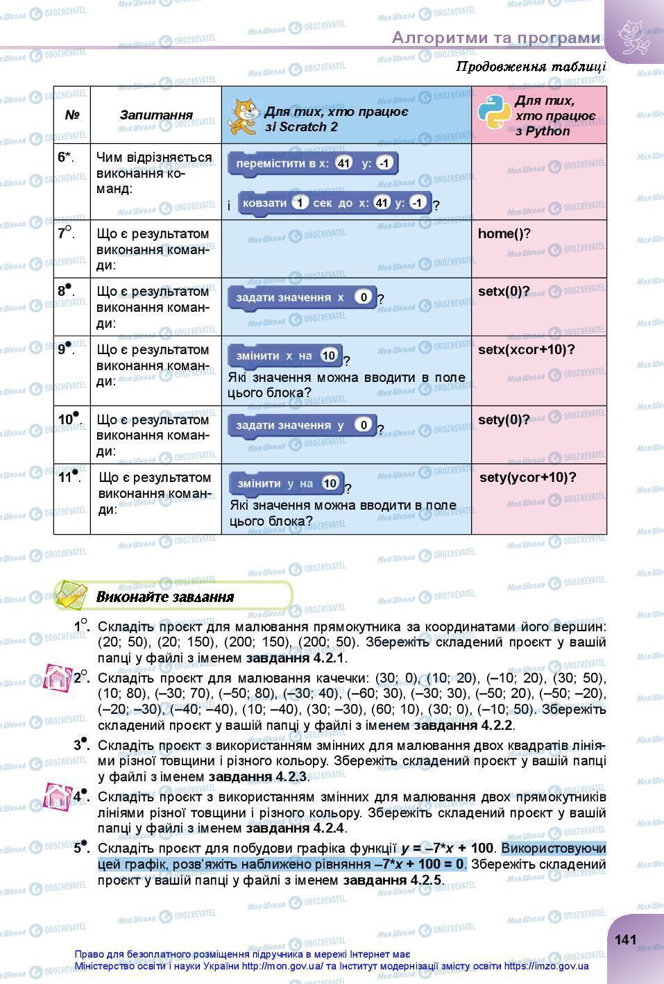 Підручники Інформатика 7 клас сторінка 141