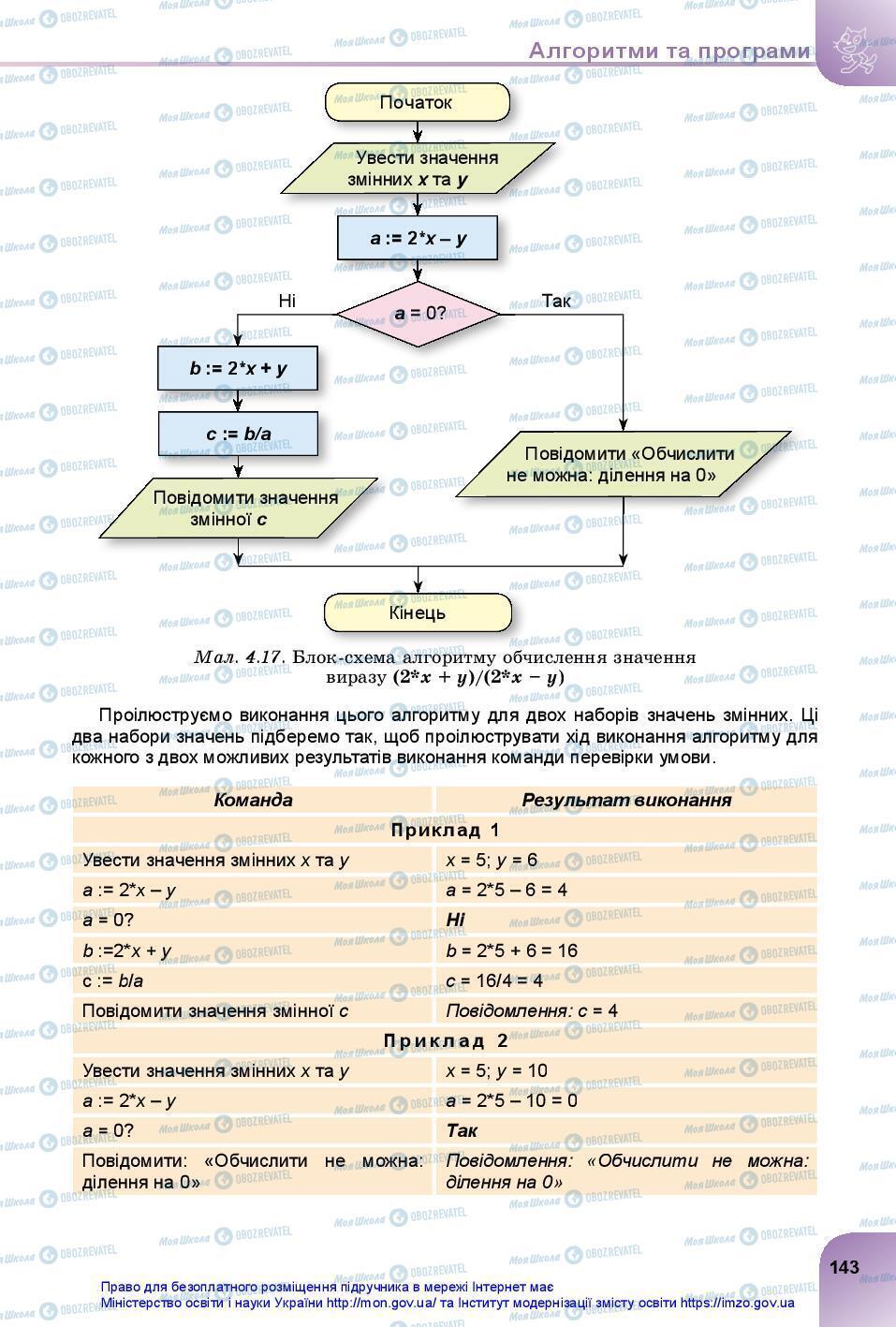 Підручники Інформатика 7 клас сторінка 143