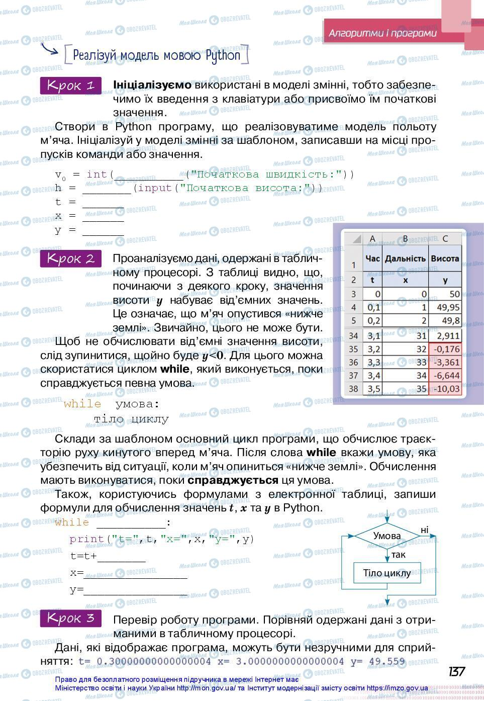 Учебники Информатика 7 класс страница 137