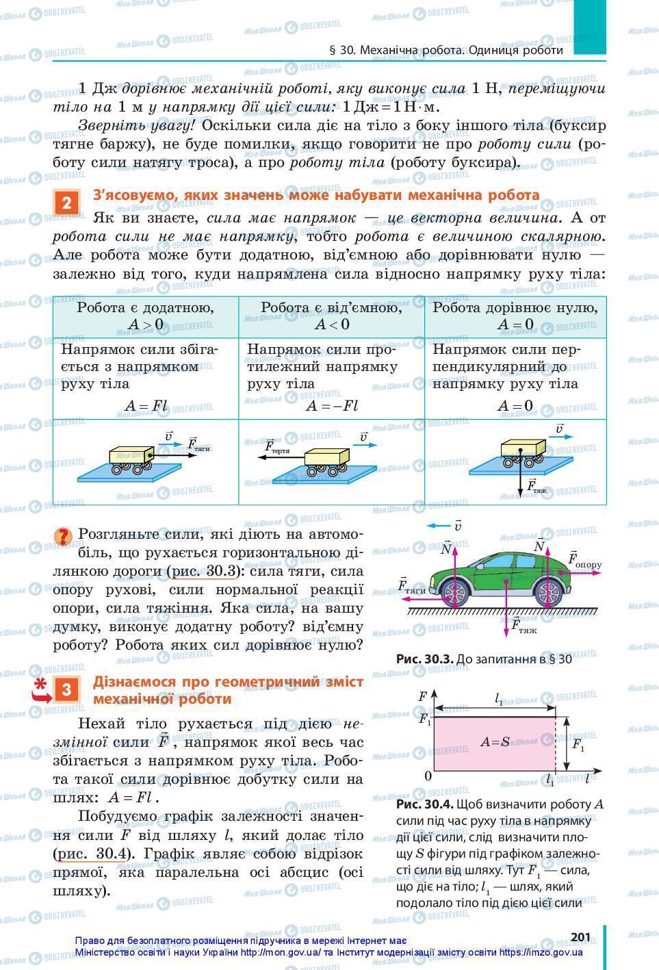 Учебники Физика 7 класс страница 201