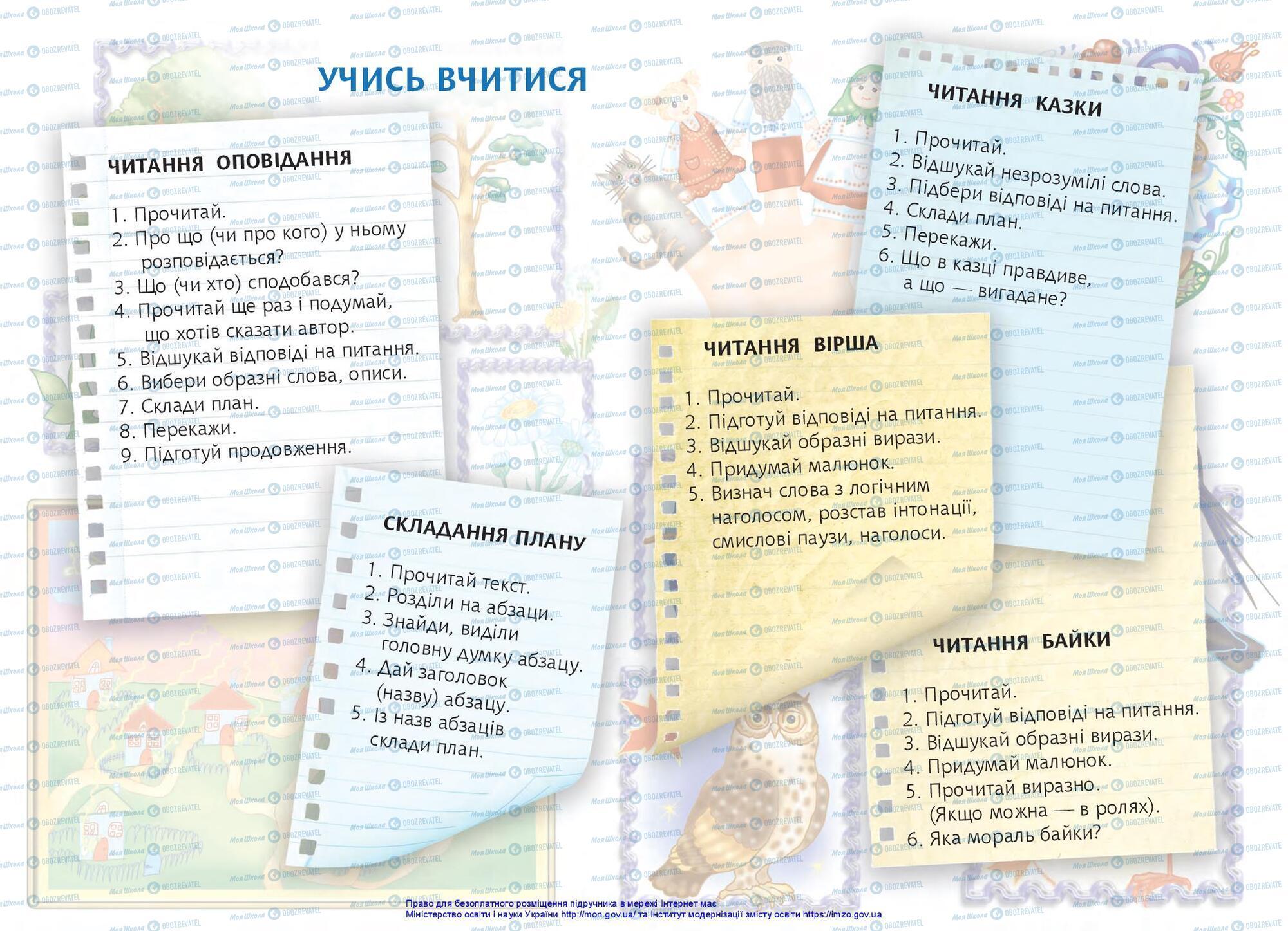 Підручники Українська мова 3 клас сторінка 1