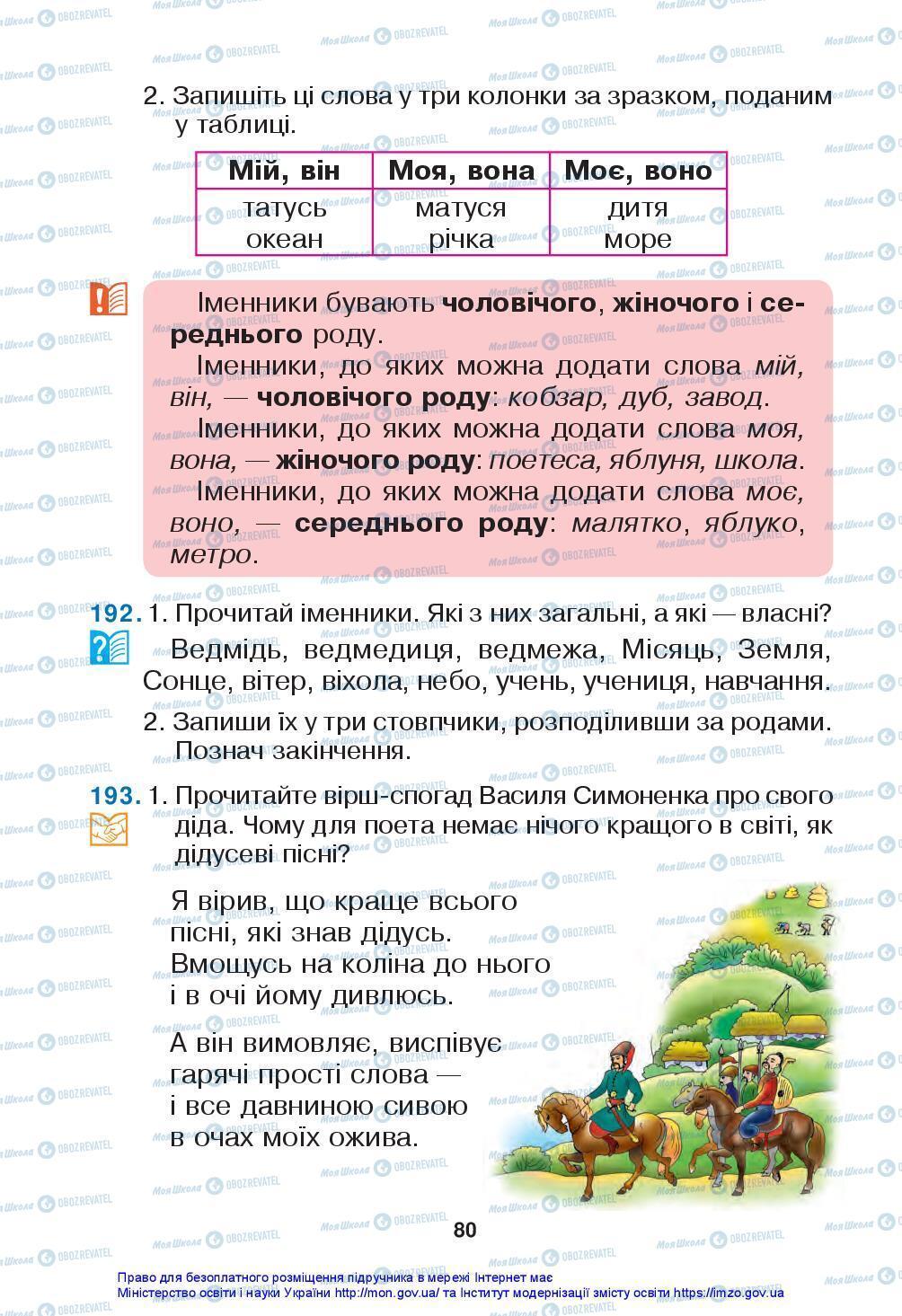 Підручники Українська мова 3 клас сторінка 80