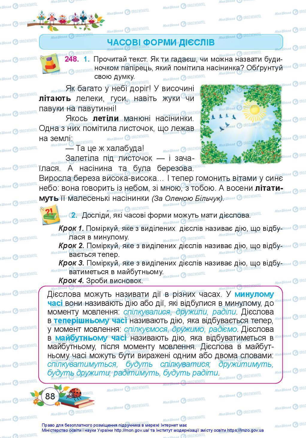 Підручники Українська мова 3 клас сторінка 88