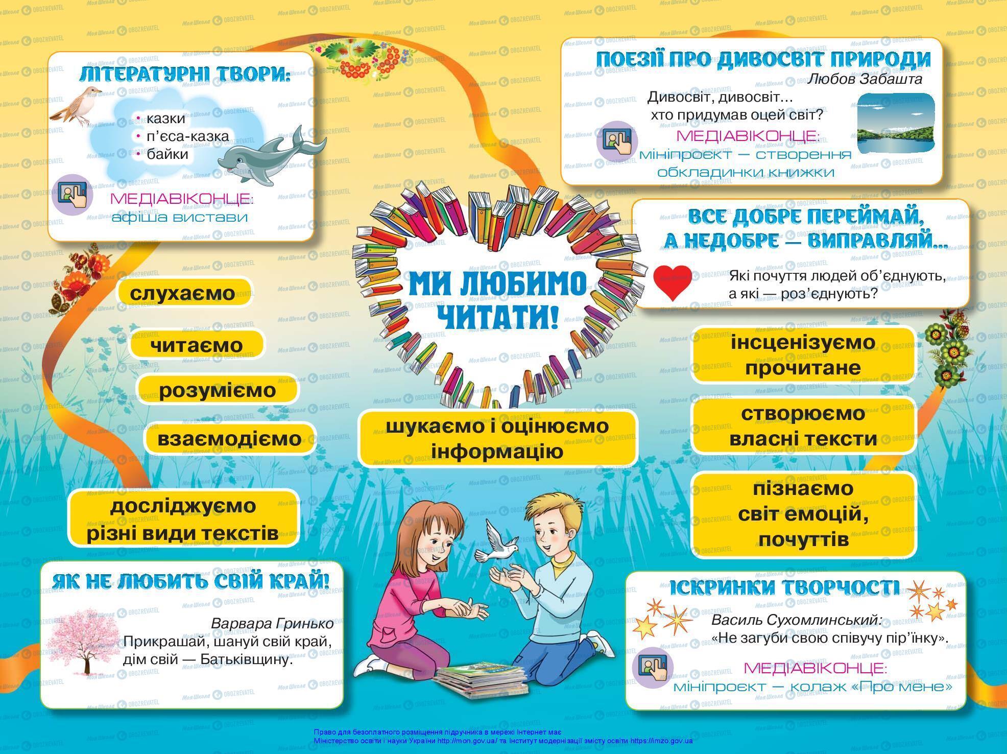 Підручники Українська мова 3 клас сторінка 160