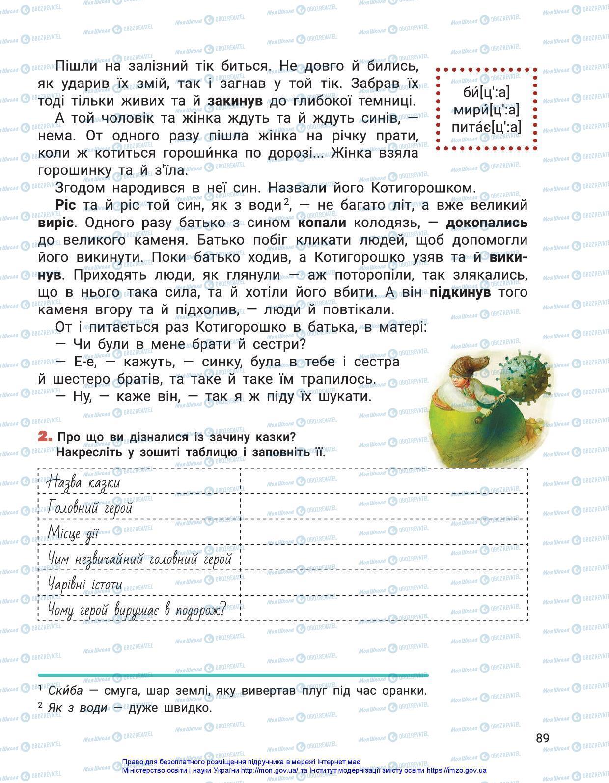 Підручники Українська мова 3 клас сторінка 89