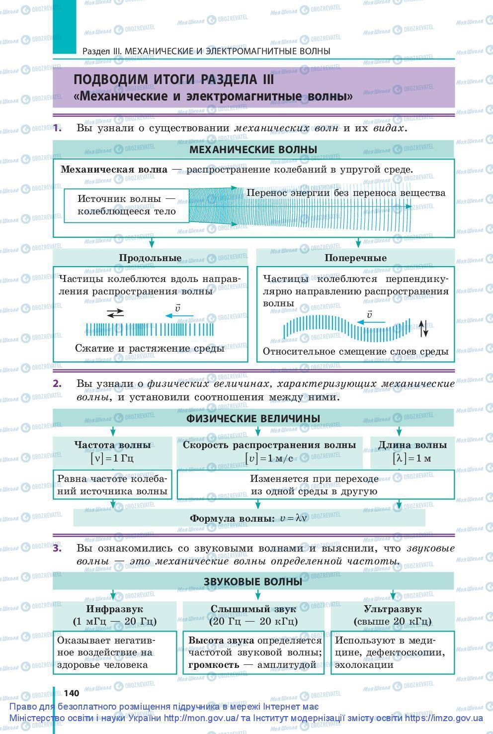 Учебники Физика 9 класс страница 140