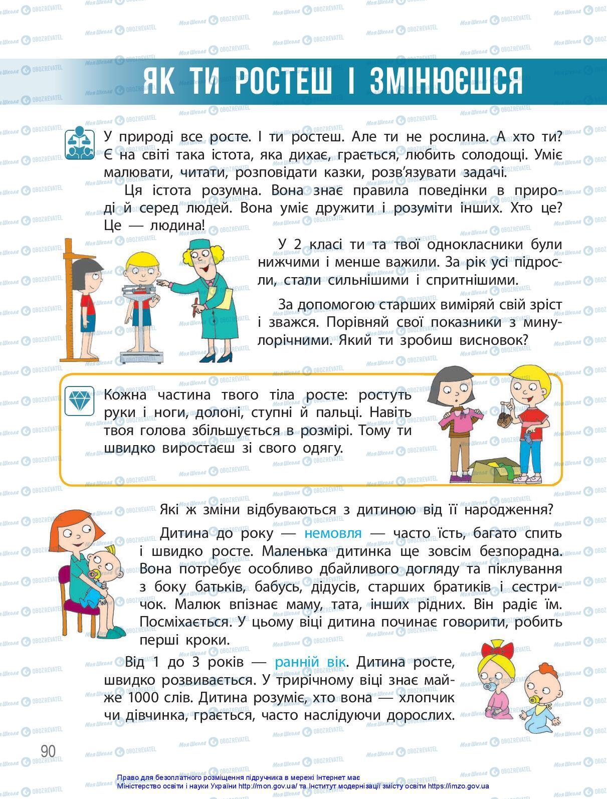 Учебники ЯДС (исследую мир) 3 класс страница 90