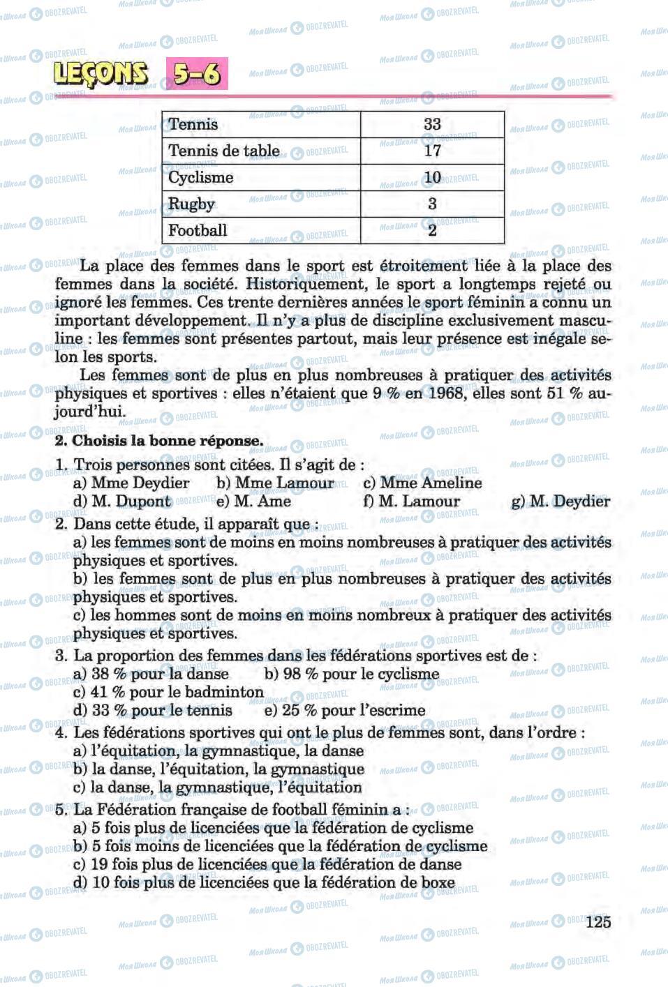 Учебники Французский язык 6 класс страница 125
